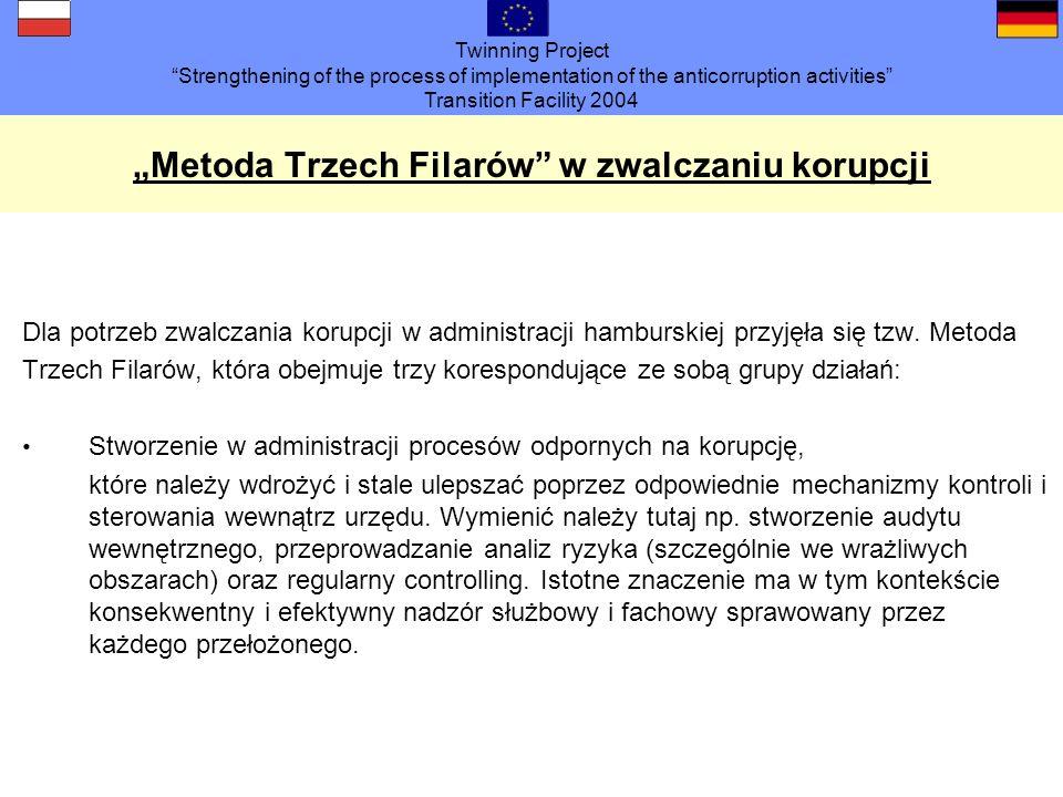 """""""Metoda Trzech Filarów w zwalczaniu korupcji"""