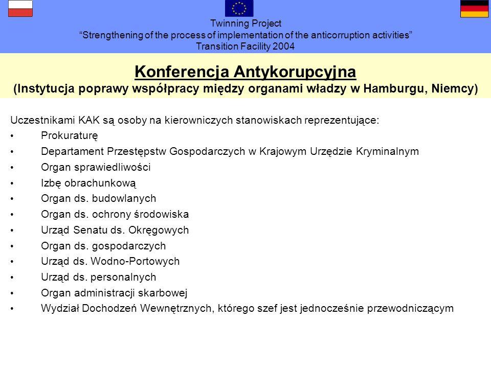 Konferencja Antykorupcyjna (Instytucja poprawy współpracy między organami władzy w Hamburgu, Niemcy)