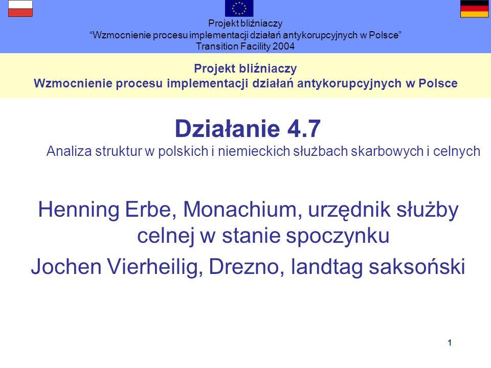 Projekt bliźniaczy Wzmocnienie procesu implementacji działań antykorupcyjnych w Polsce
