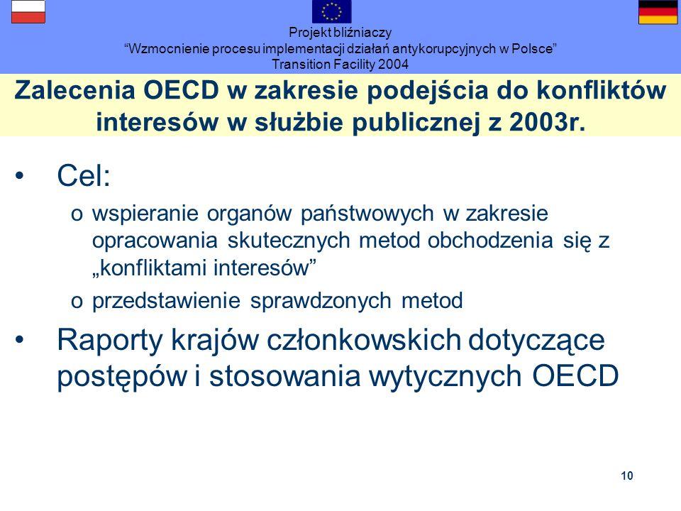 Zalecenia OECD w zakresie podejścia do konfliktów interesów w służbie publicznej z 2003r.