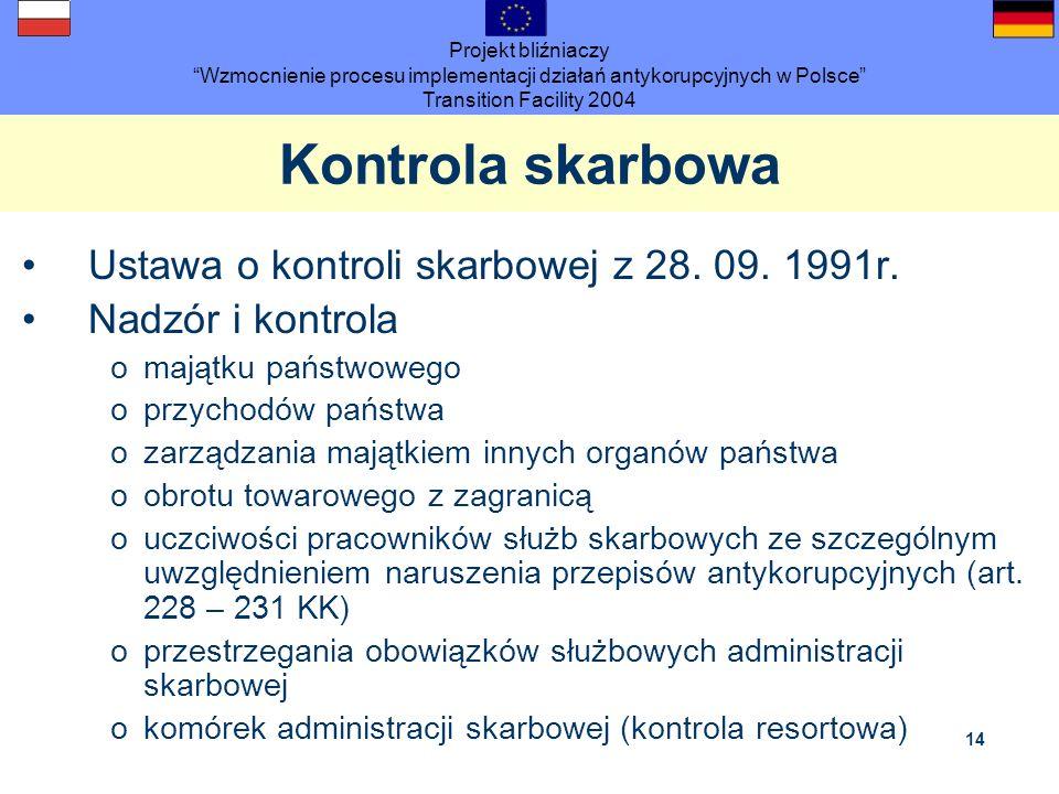 Kontrola skarbowa Ustawa o kontroli skarbowej z 28. 09. 1991r.