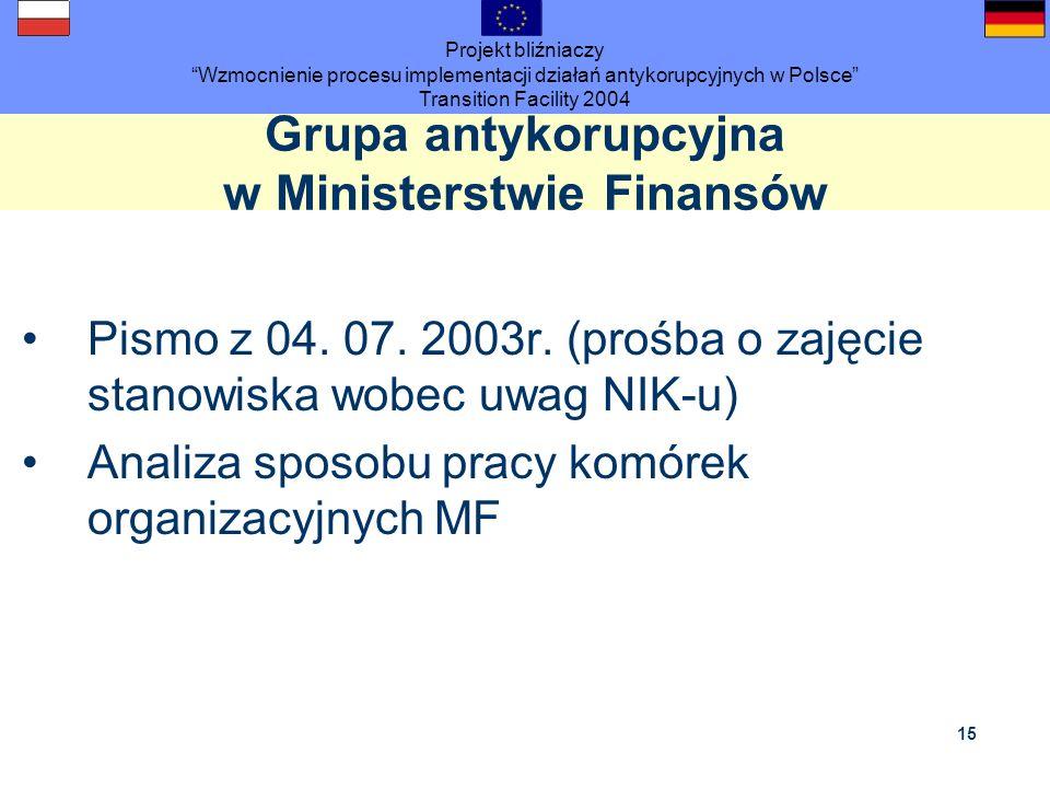Grupa antykorupcyjna w Ministerstwie Finansów
