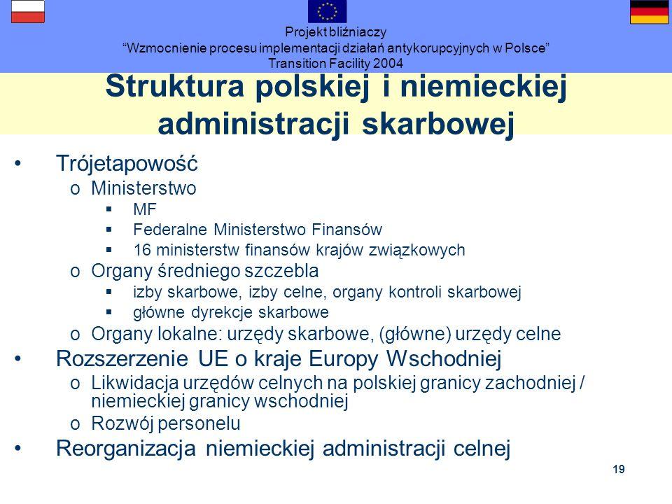 Struktura polskiej i niemieckiej administracji skarbowej