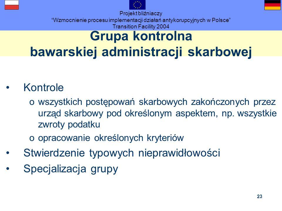 Grupa kontrolna bawarskiej administracji skarbowej