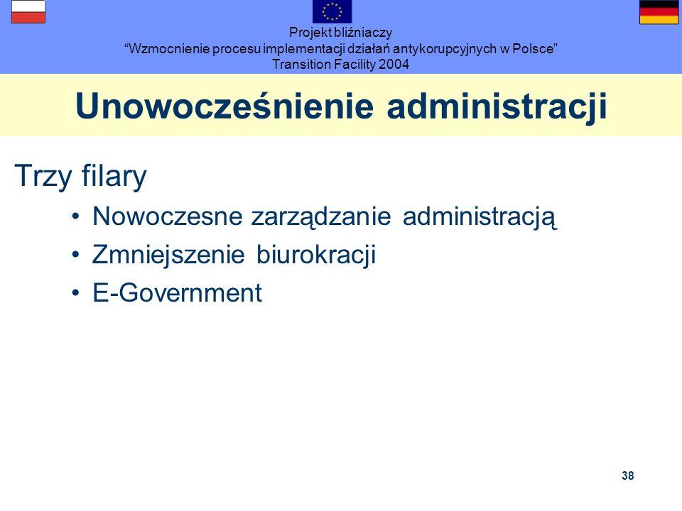 Unowocześnienie administracji