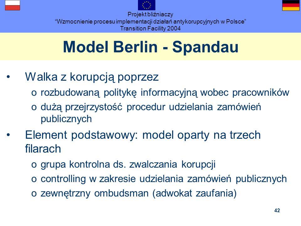 Model Berlin - Spandau Walka z korupcją poprzez