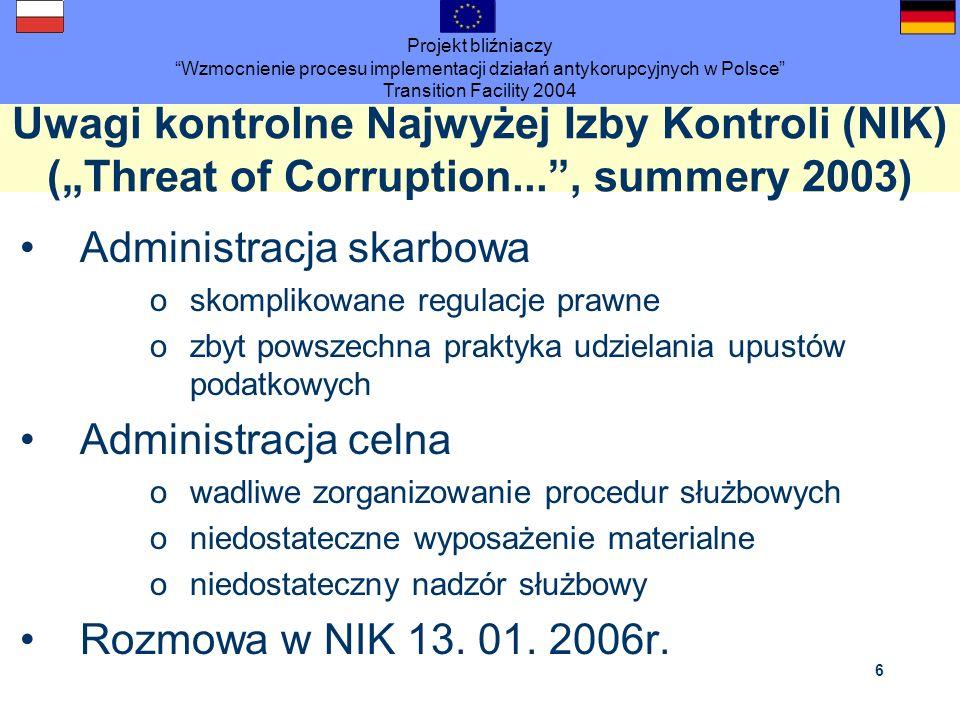 """Uwagi kontrolne Najwyżej Izby Kontroli (NIK) (""""Threat of Corruption"""