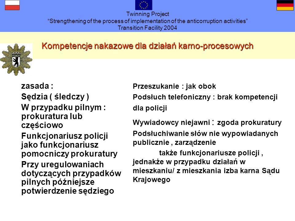 Kompetencje nakazowe dla działań karno-procesowych