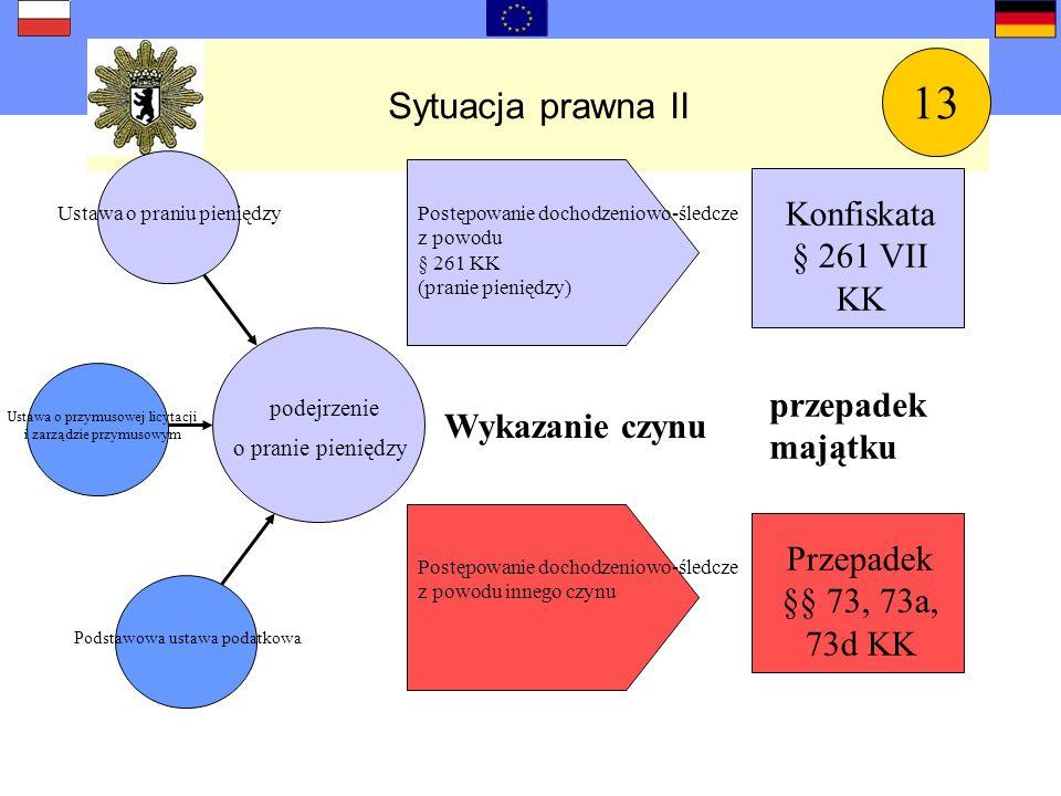 13 Sytuacja prawna II Konfiskata § 261 VII KK przepadek majątku