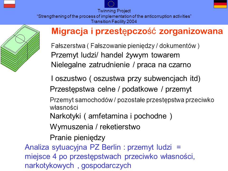 Migracja i przestępczość zorganizowana
