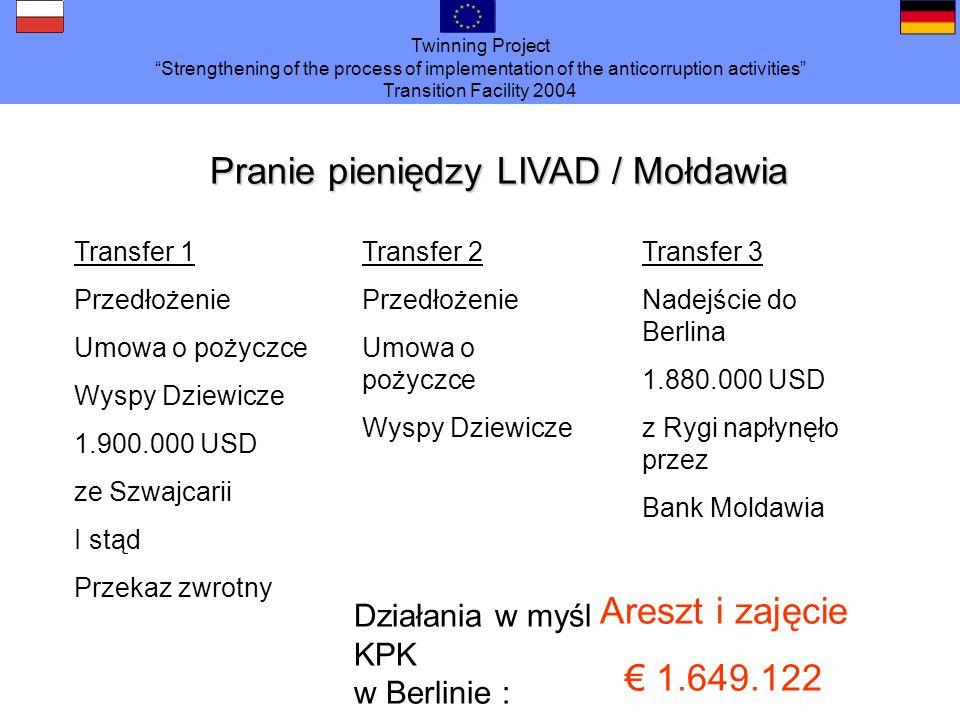Pranie pieniędzy LIVAD / Mołdawia