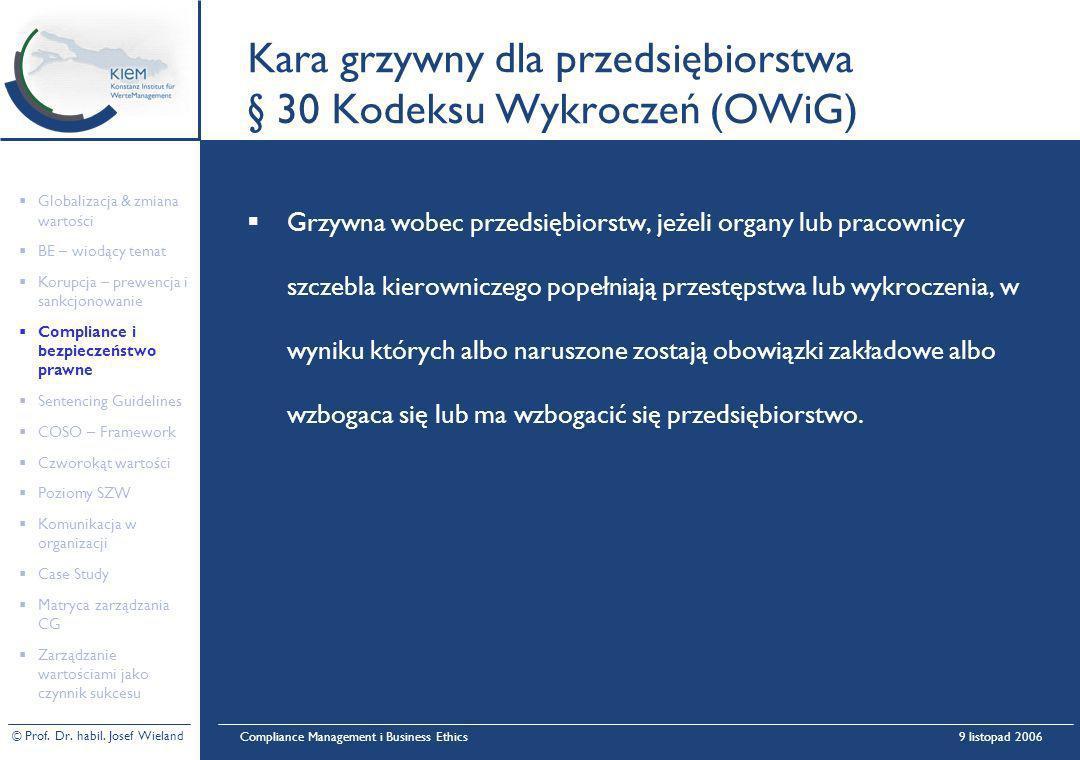 Kara grzywny dla przedsiębiorstwa § 30 Kodeksu Wykroczeń (OWiG)
