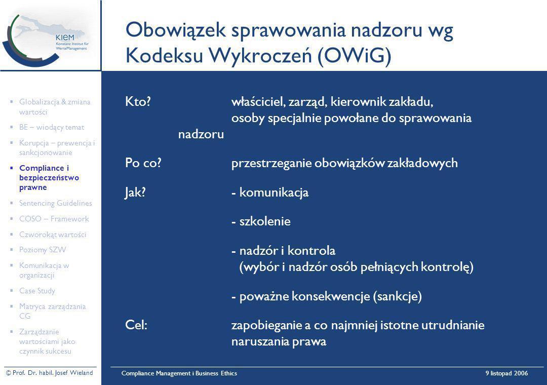 Obowiązek sprawowania nadzoru wg Kodeksu Wykroczeń (OWiG)