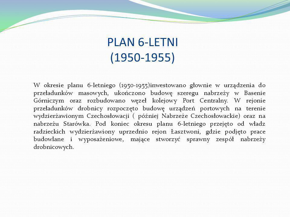 PLAN 6-LETNI (1950-1955)