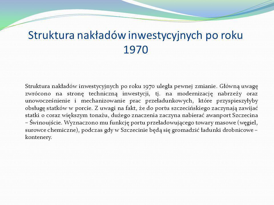 Struktura nakładów inwestycyjnych po roku 1970