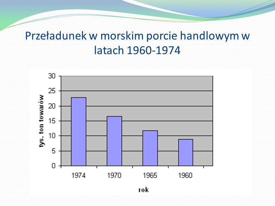 Przeładunek w morskim porcie handlowym w latach 1960-1974