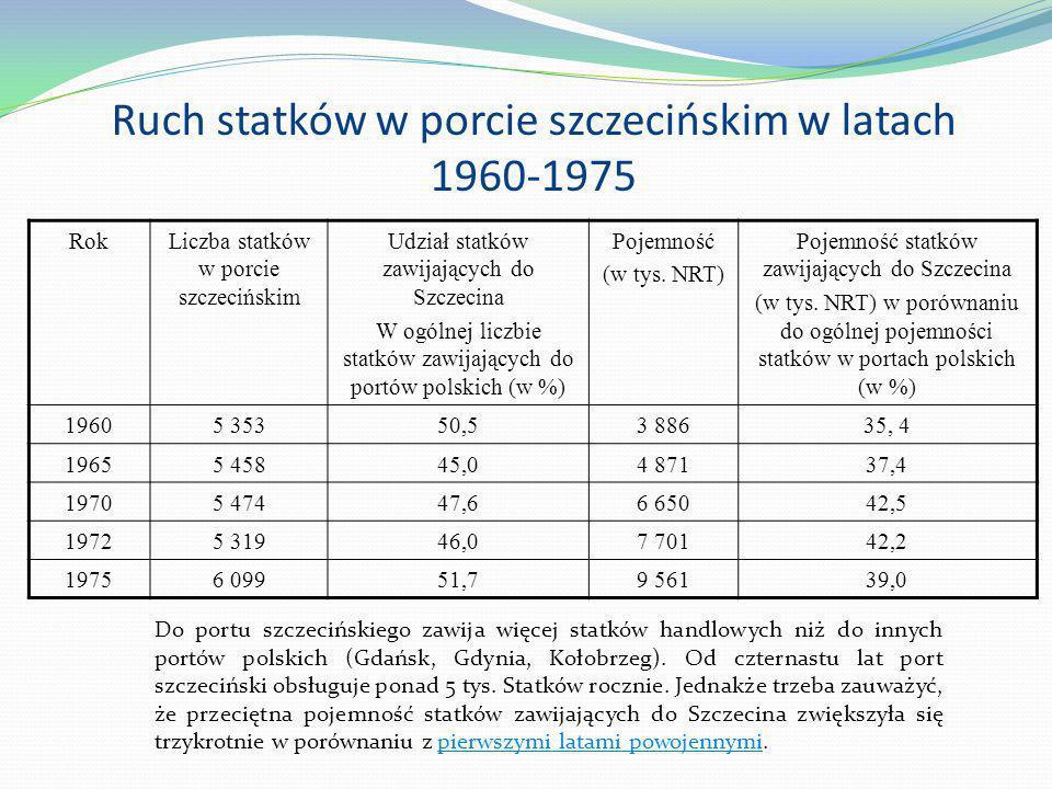 Ruch statków w porcie szczecińskim w latach 1960-1975
