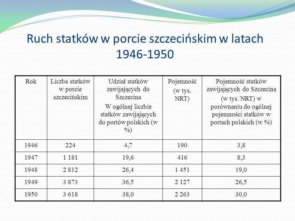 Ruch statków w porcie szczecińskim w latach 1946-1950