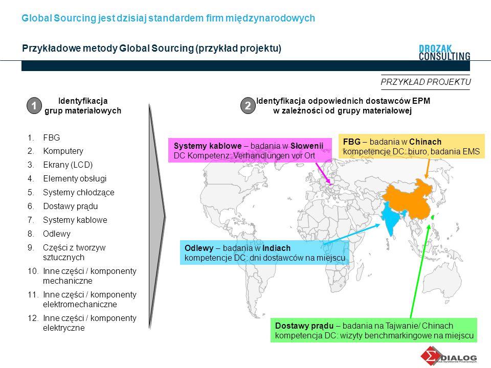 1 2 Global Sourcing jest dzisiaj standardem firm międzynarodowych
