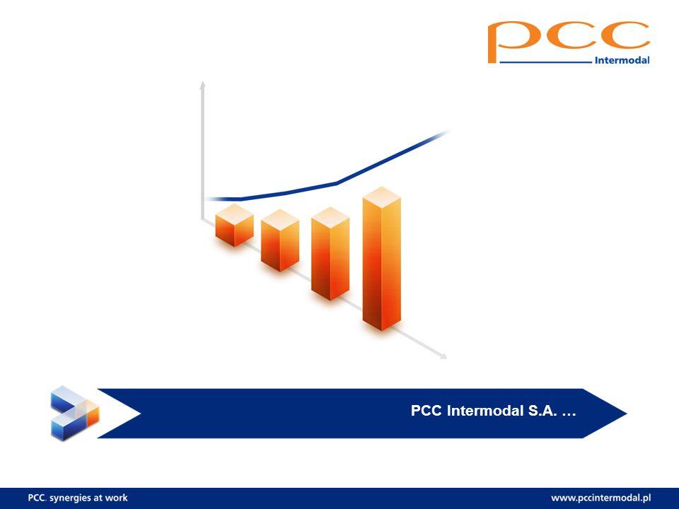 PCC Intermodal S.A. …