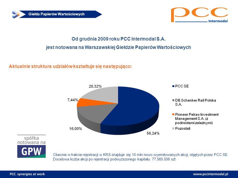 Od grudnia 2009 roku PCC Intermodal S.A.