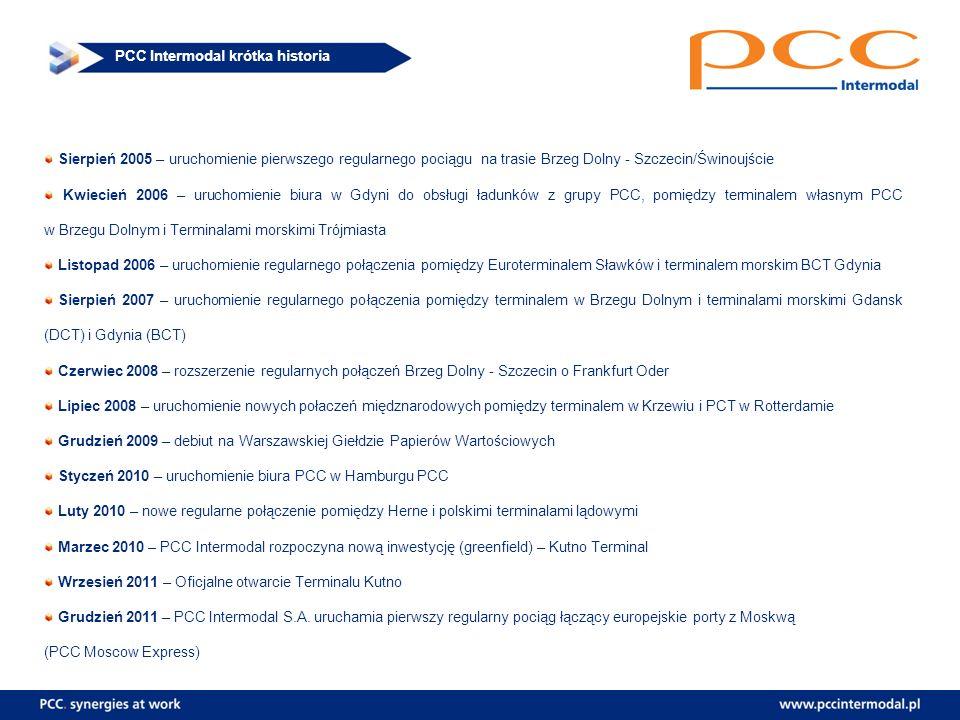 PCC Intermodal krótka historia