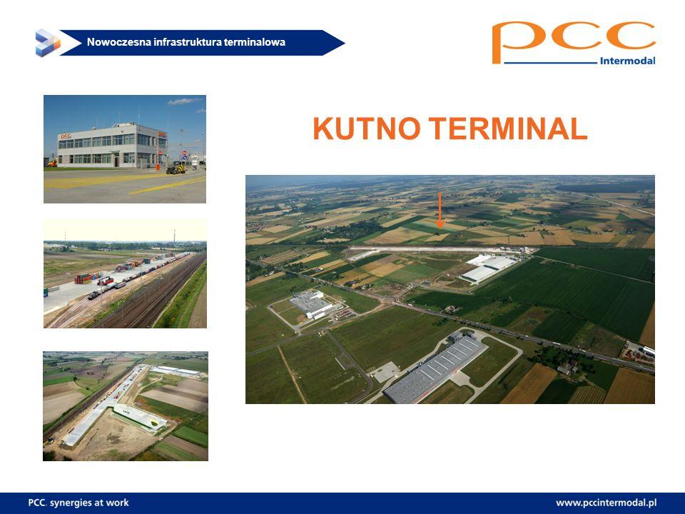 Nowoczesna infrastruktura terminalowa