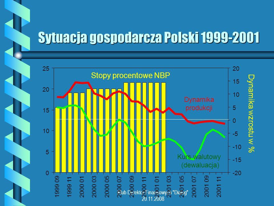 Sytuacja gospodarcza Polski 1999-2001