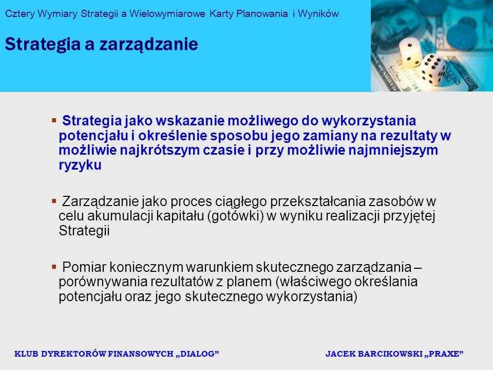 Strategia a zarządzanie