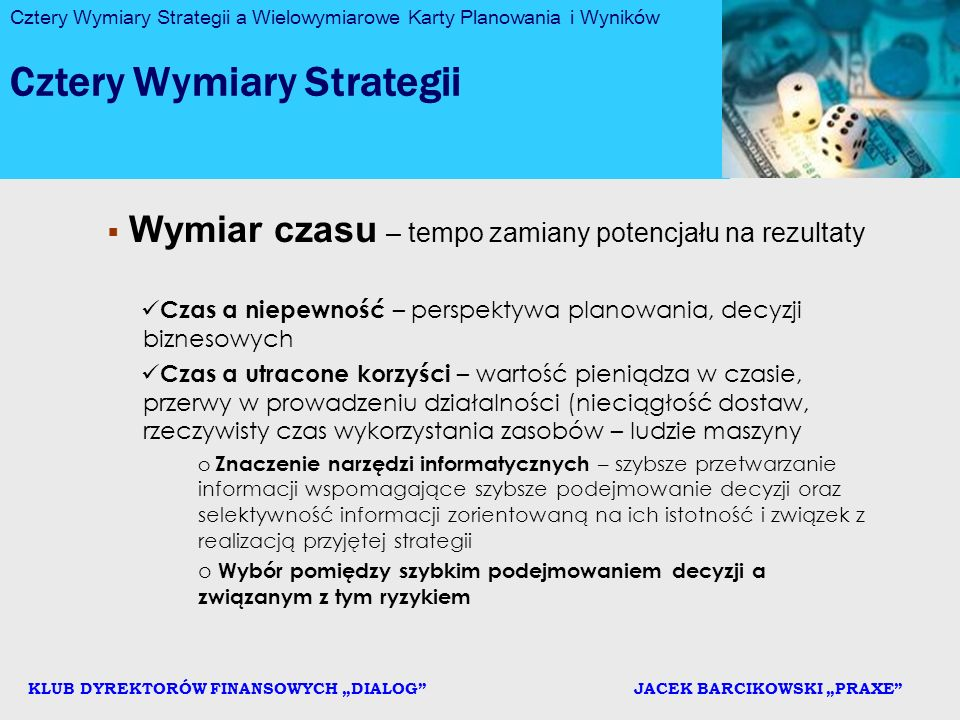 Cztery Wymiary Strategii