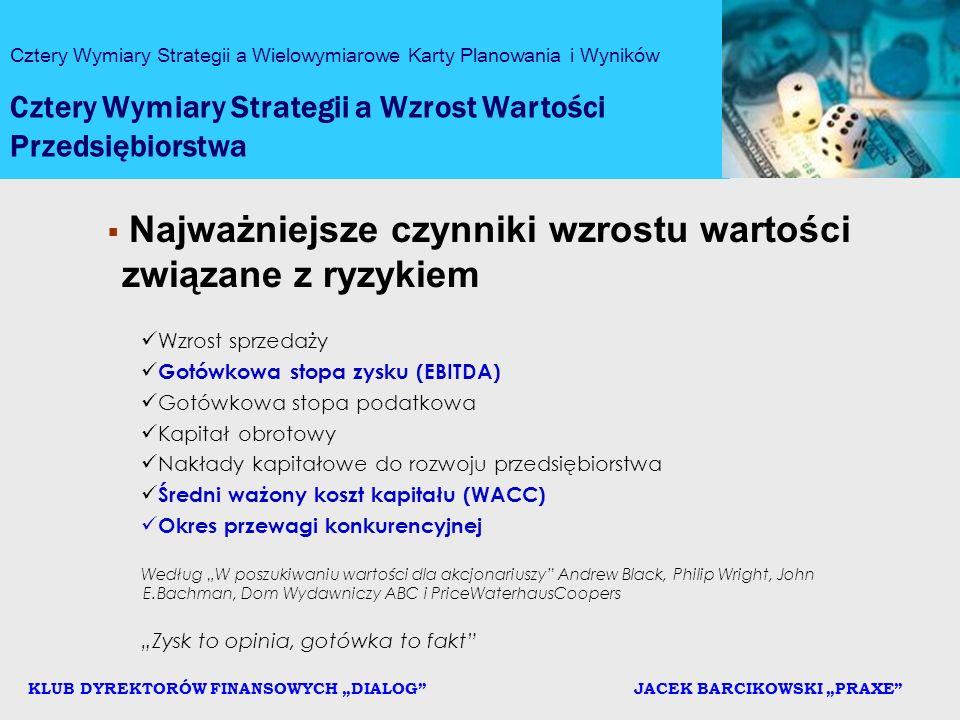 Cztery Wymiary Strategii a Wzrost Wartości Przedsiębiorstwa