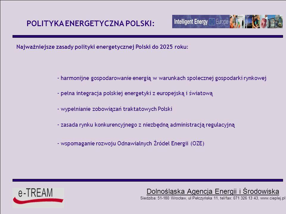 Najważniejsze zasady polityki energetycznej Polski do 2025 roku: