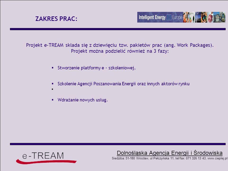 Projekt można podzielić również na 3 fazy: