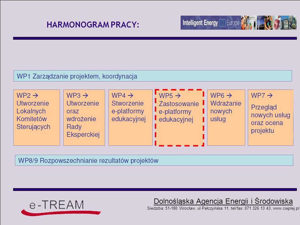 HARMONOGRAM PRACY: Dolnośląska Agencja Energii i Środowiska Siedziba: 51-180 Wrocław, ul Pełczyńska 11, tel/fax: 071 326 13 43, www.cieplej.pl.