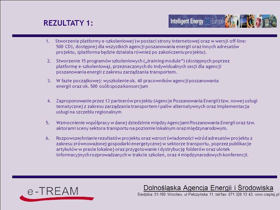 REZULTATY 1: