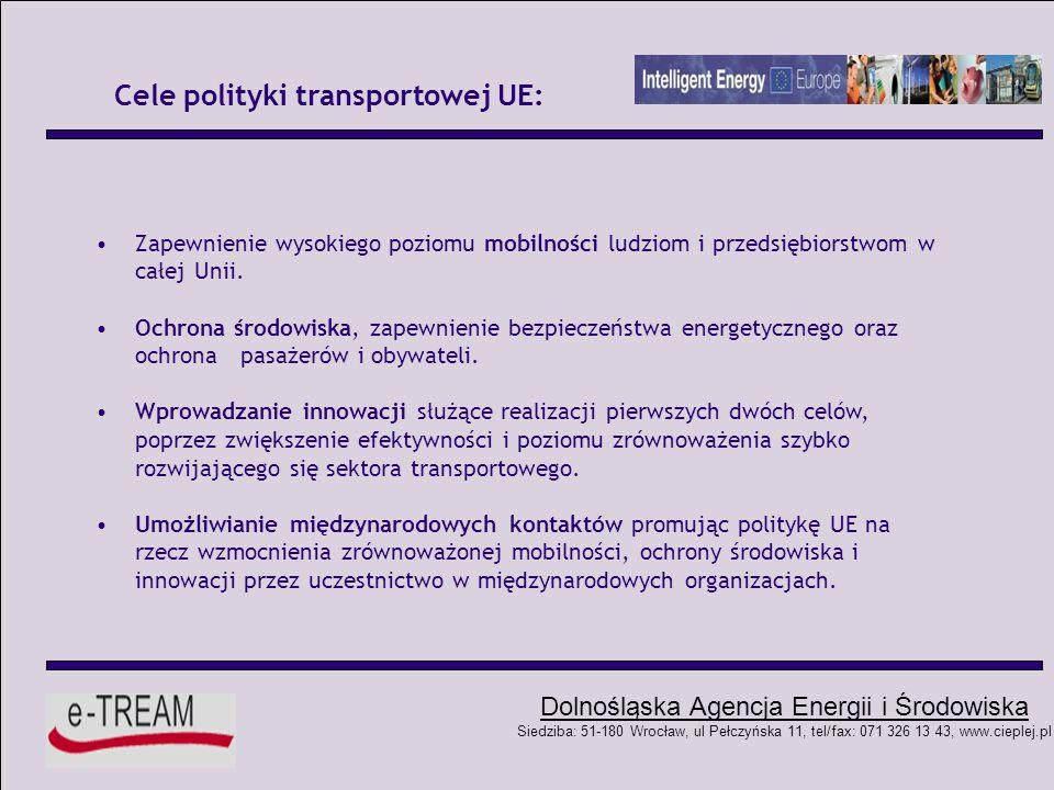 Cele polityki transportowej UE:
