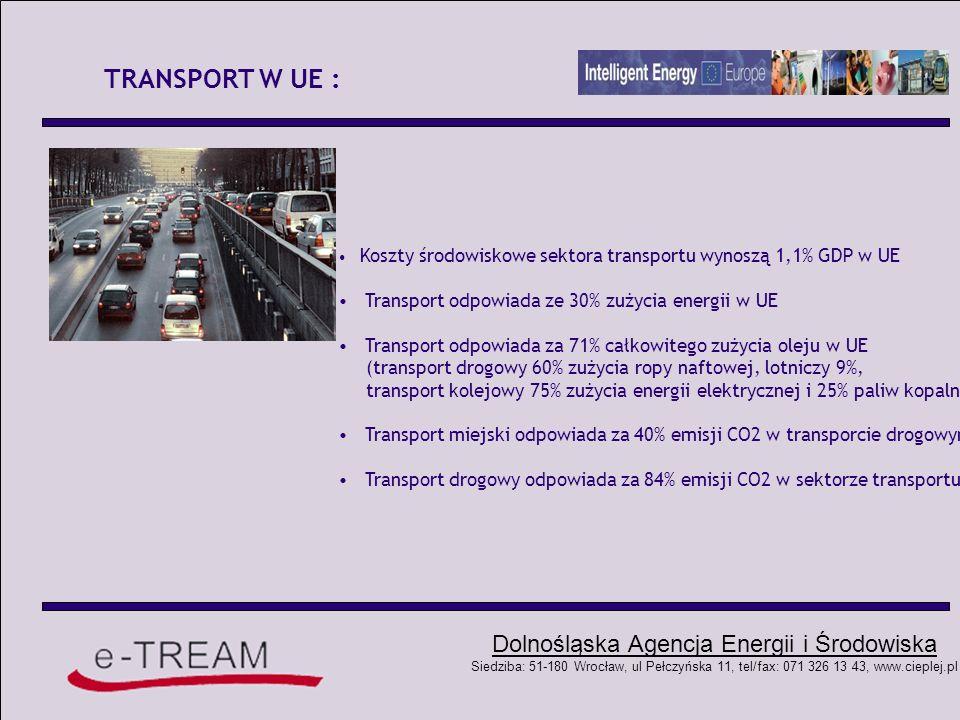 TRANSPORT W UE : Koszty środowiskowe sektora transportu wynoszą 1,1% GDP w UE. Transport odpowiada ze 30% zużycia energii w UE.