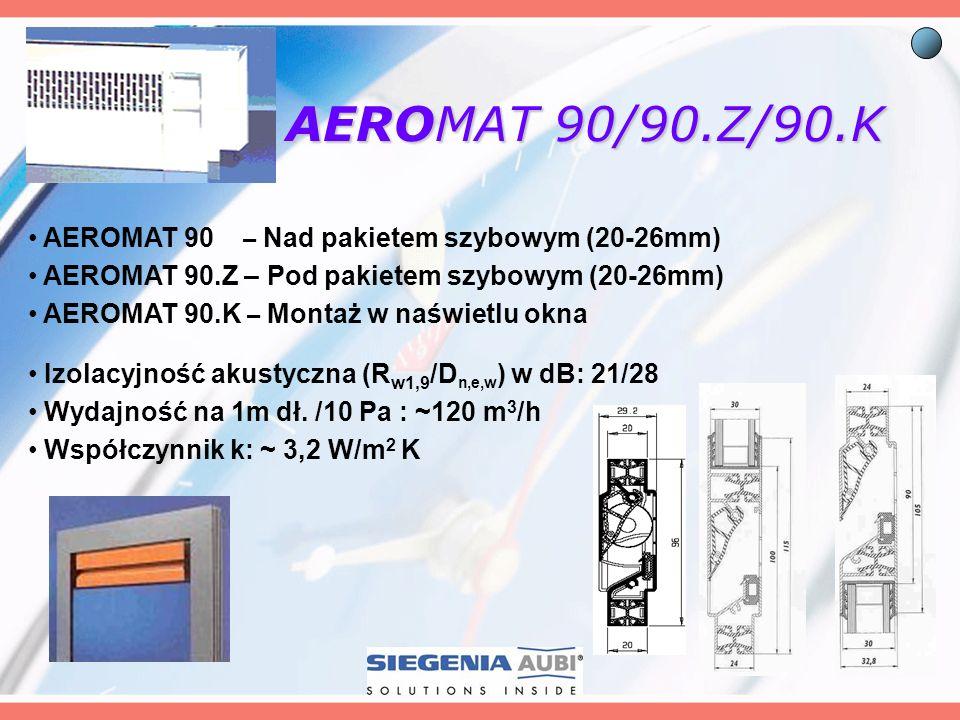 AEROMAT 90/90.Z/90.K AEROMAT 90 – Nad pakietem szybowym (20-26mm)