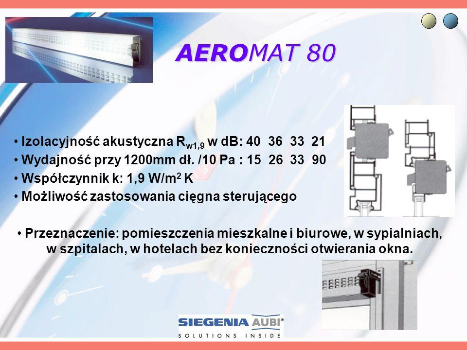 AEROMAT 80 Izolacyjność akustyczna Rw1,9 w dB: 40 36 33 21