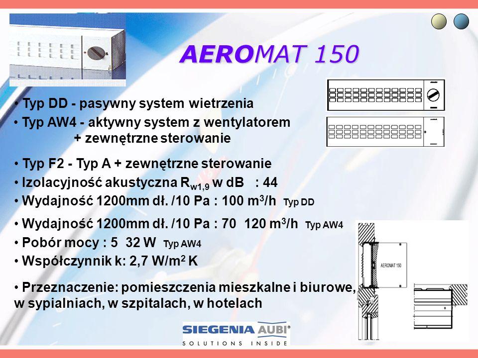 Typ AW4 - aktywny system z wentylatorem + zewnętrzne sterowanie