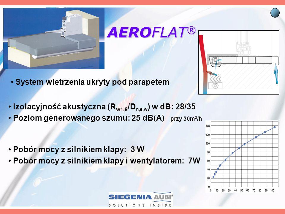 AEROFLAT® System wietrzenia ukryty pod parapetem
