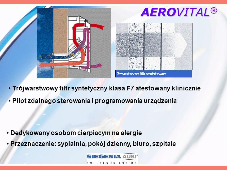 AEROVITAL® 3-warstwowy filtr syntetyczny. Trójwarstwowy filtr syntetyczny klasa F7 atestowany klinicznie.