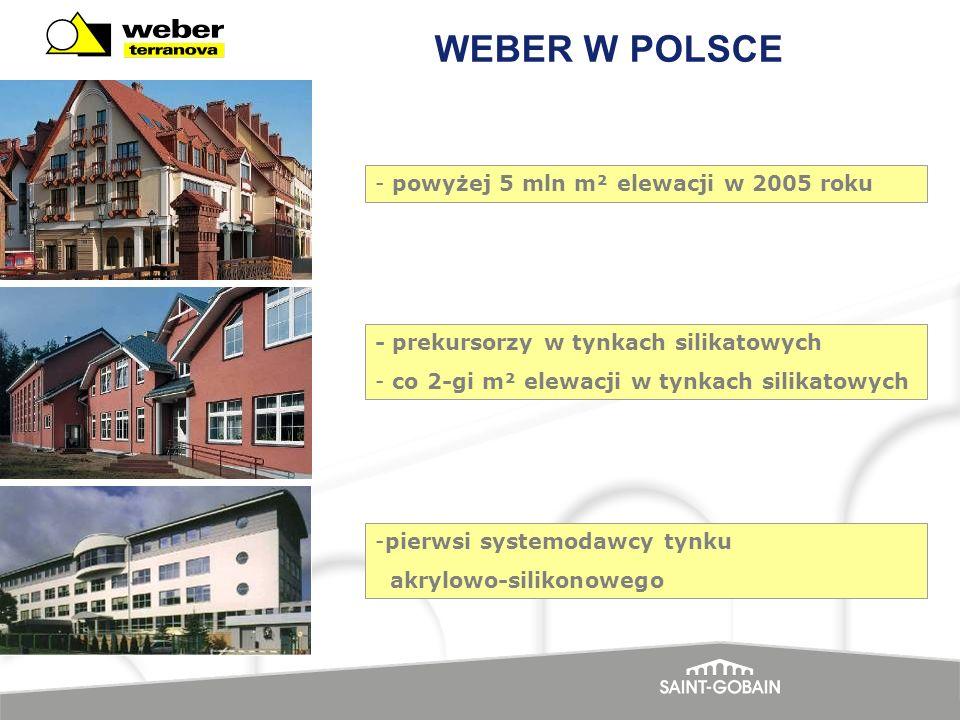 WEBER W POLSCE powyżej 5 mln m² elewacji w 2005 roku