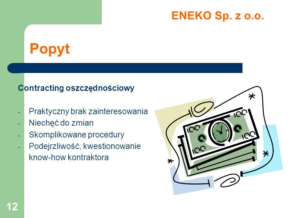 Popyt ENEKO Sp. z o.o. Contracting oszczędnościowy