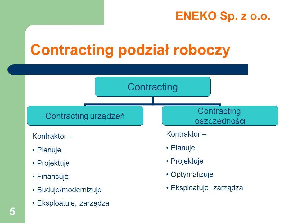 Contracting podział roboczy