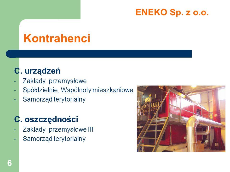 Kontrahenci ENEKO Sp. z o.o. C. urządzeń C. oszczędności