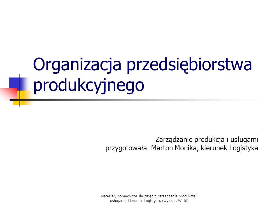 Organizacja przedsiębiorstwa produkcyjnego