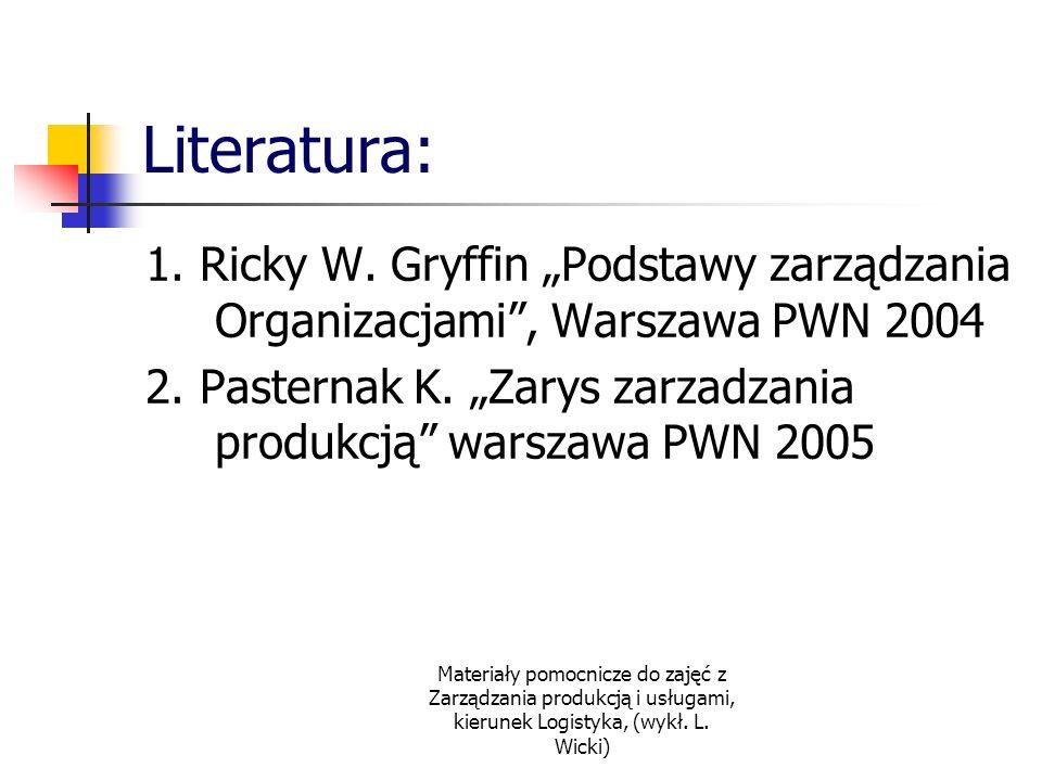 """Literatura: 1. Ricky W. Gryffin """"Podstawy zarządzania Organizacjami , Warszawa PWN 2004."""