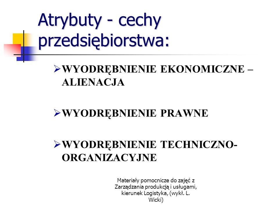 Atrybuty - cechy przedsiębiorstwa: