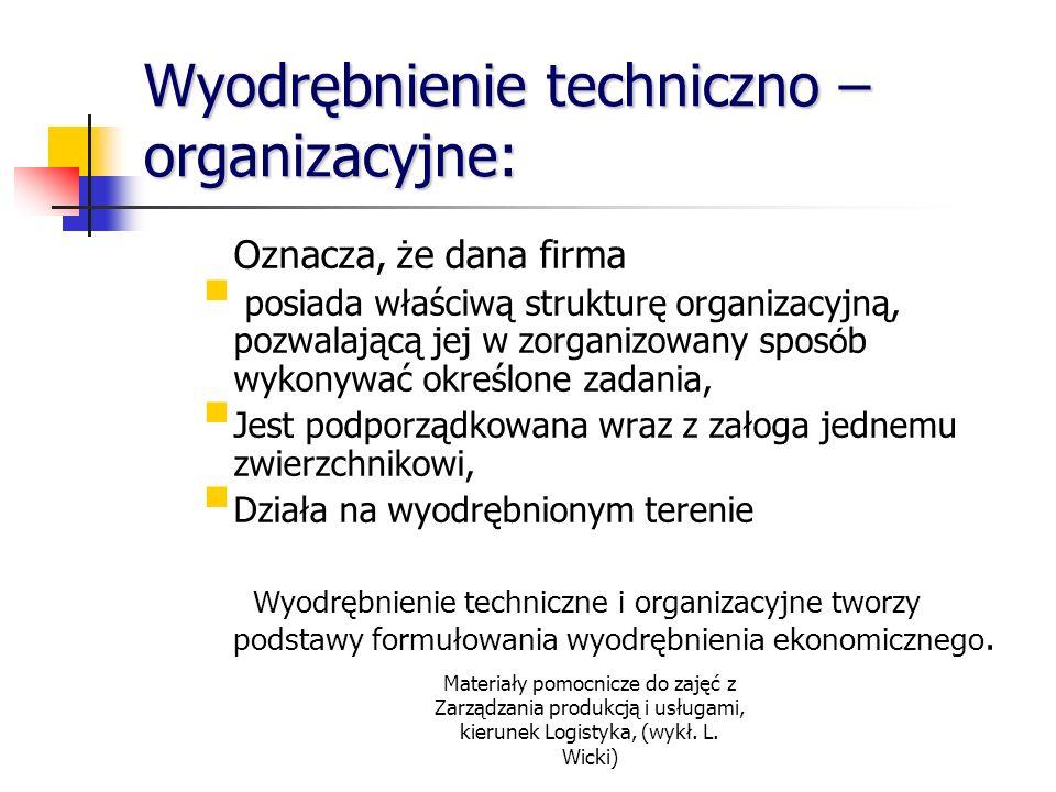Wyodrębnienie techniczno – organizacyjne: